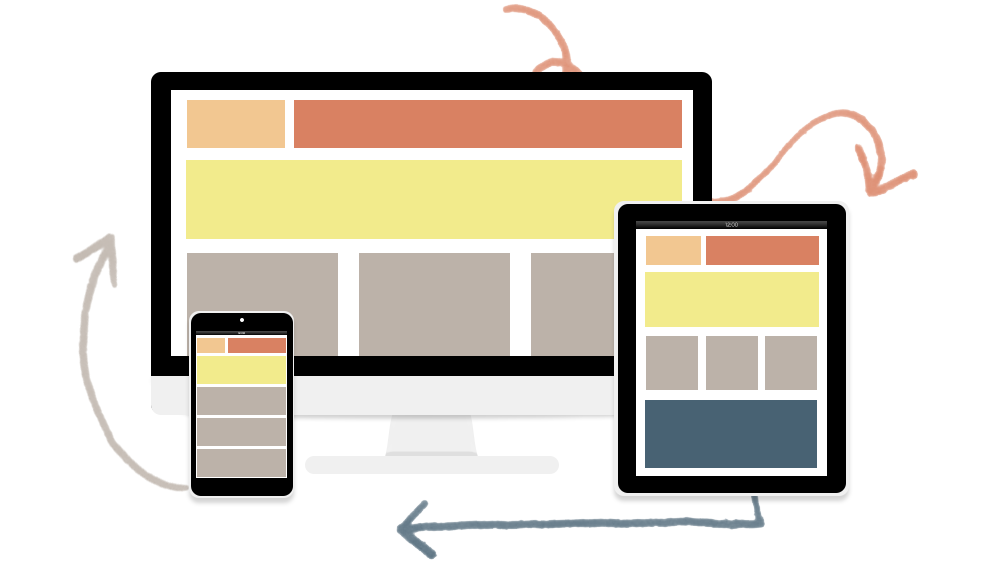 5 things you need to know about responsive web design